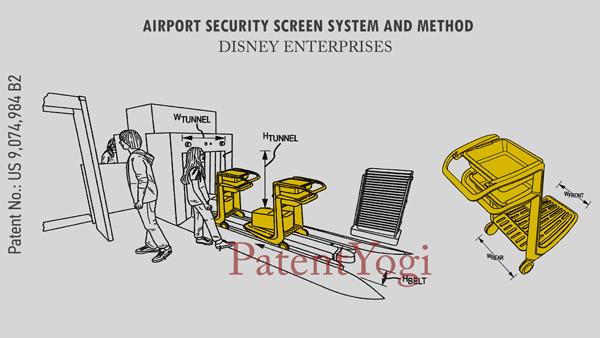 PatentYogi_9074984_Airport-security-screening-system-and-method