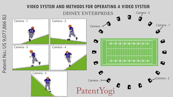 PatentYogi_9077866_Video-system-and-methods-for-operating-a-video-system