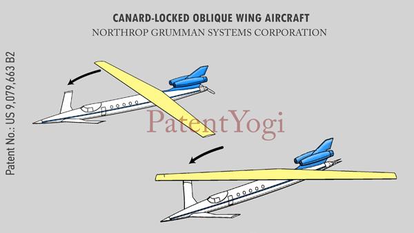 PatentYogi_9,079,663_Canard-locked-oblique-wing-aircraft