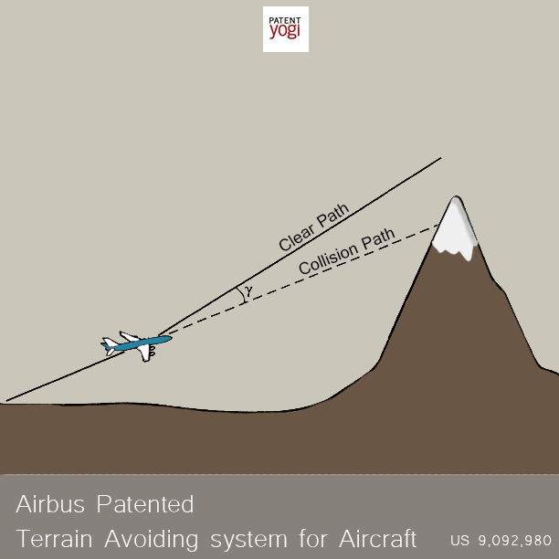 PatentYogi_9,092,980_Method-and-device-of-terrain-avoidance-for-an-aircraft