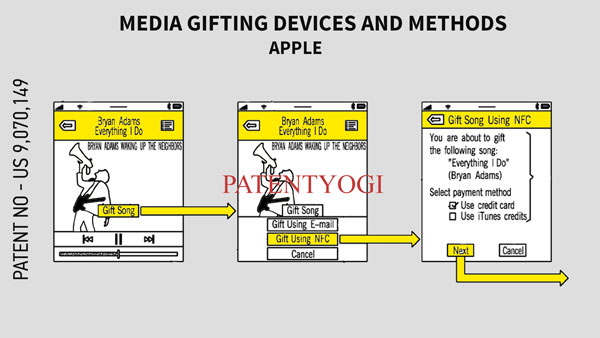 PatentYogi_US 9070149 B1_MEDIA GIFTING DEVICES AND METHODS