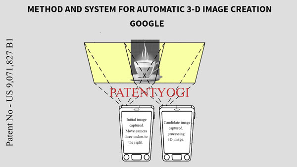 PatentYogi_US 9071827 B1 _METHOD AND SYSTEM FOR AUTOMATIC 3-D IMAGE CREATION