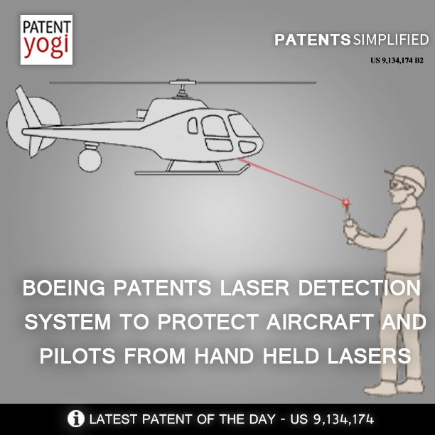 PatentYogi_Boeing patents Laser Detection System_US 9134174
