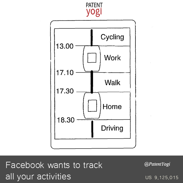 facebook is a tracking device