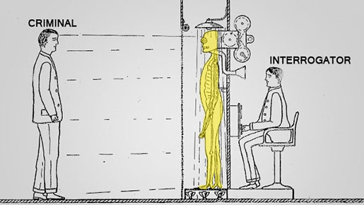 #CreepyIP No. 22 - Creepy skeleton apparatus to obtain criminal confessions