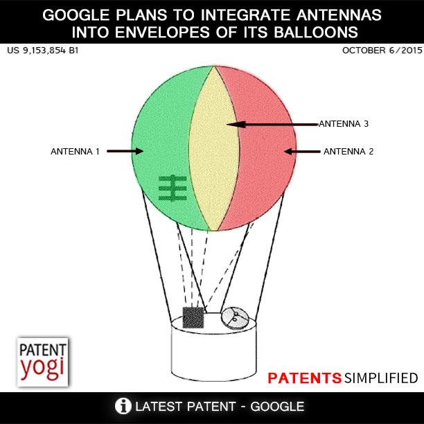 PatentYogi_Google