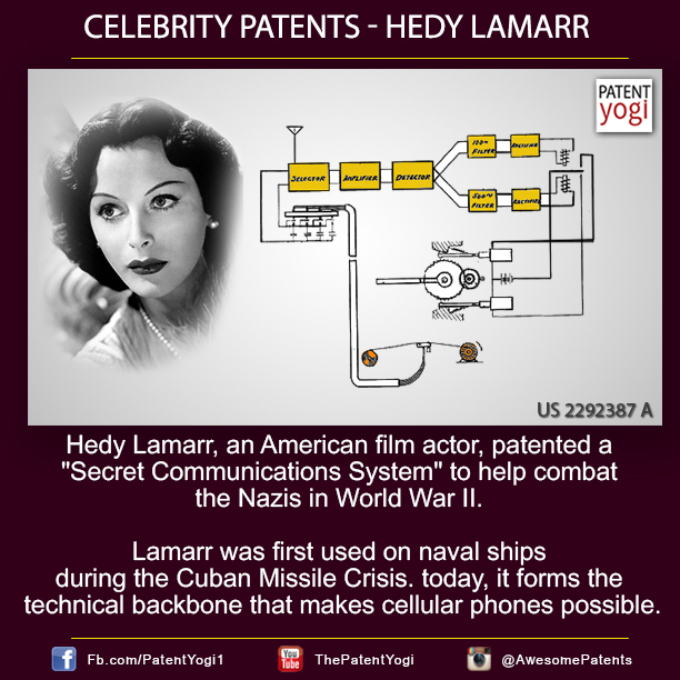Celebrity Patents - Hedy Lamarr