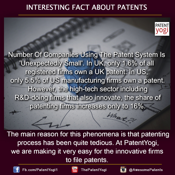 Number Of Companies Using The Patent System Is 'Unexpectedly Small'.