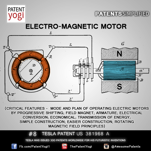 Patent Le Electro Magnetic Motor Publication Type Grant Date May 1 1888 Inventors Nikola Tesla