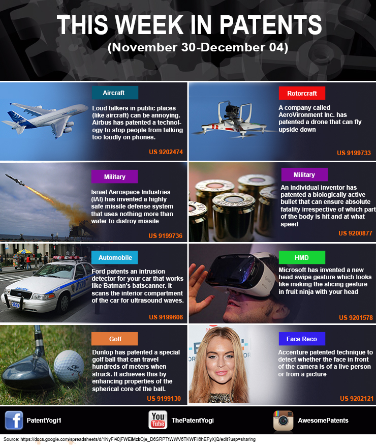 PatentYogi_This week in patents_Nov 30-Dec 04