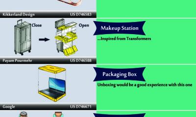 Design Patents This Week - Jan 04-Jan 11