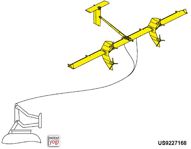 PatentYogi_US9227168
