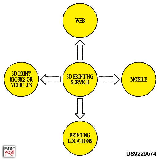 PatentYogi_US9229674
