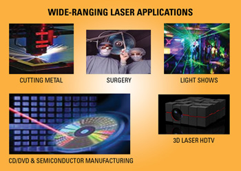 an overview of laser technology