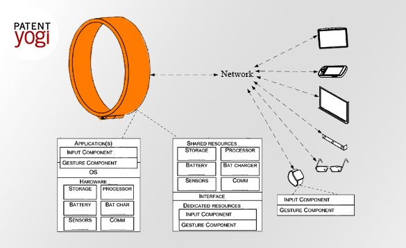 PatentYogi_Microsoft smart ring3