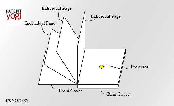 PatentYogi_animated physical books
