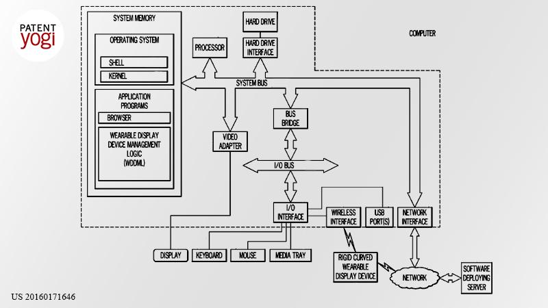 IBM patents a cool digital bangle