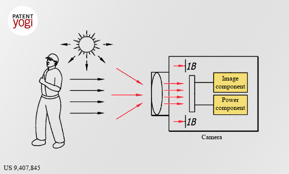 PatentYogi_Amazon invents a self-powering camera