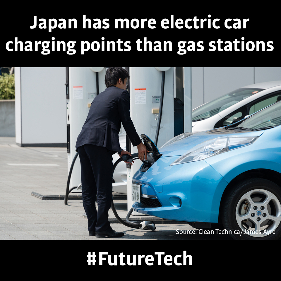 PatentYogi_Japan has more electric car charging points than gas stations