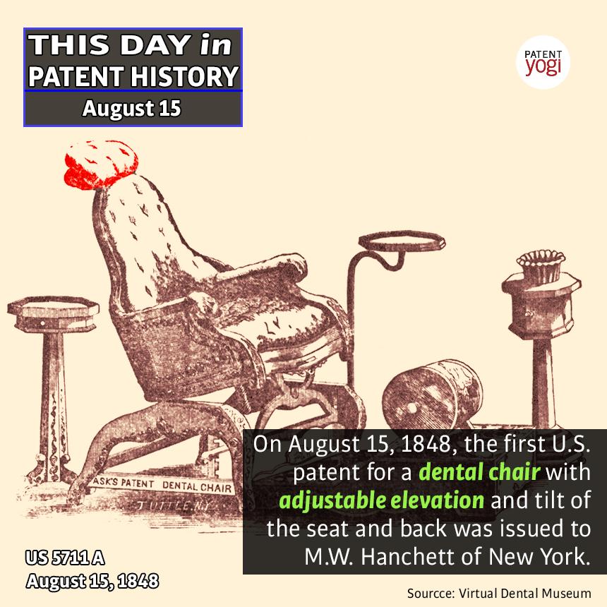 PatentYogi_This Day in Patent History_Aug 15