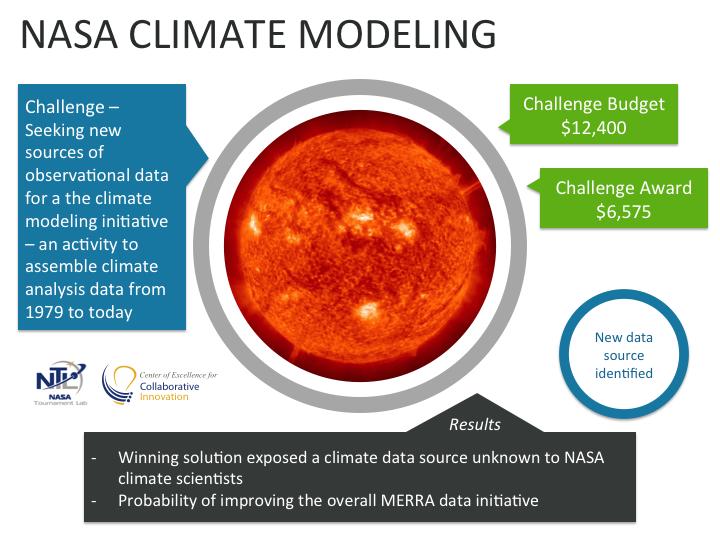 challenge-summary-nasa-climate-modeling