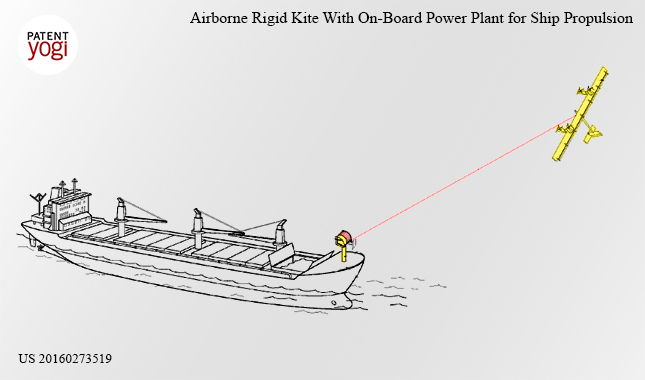 airborne-rigid-kite-with-on-board-power-plant-for-ship-propulsion