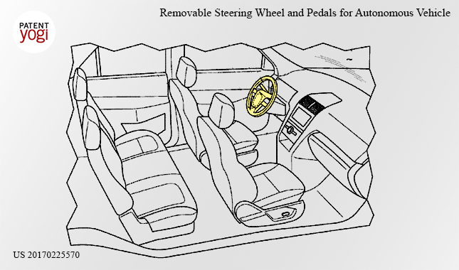 Embodiment with the steering wheel connected