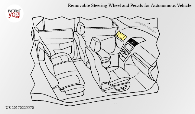 A cabin in place of steering wheel