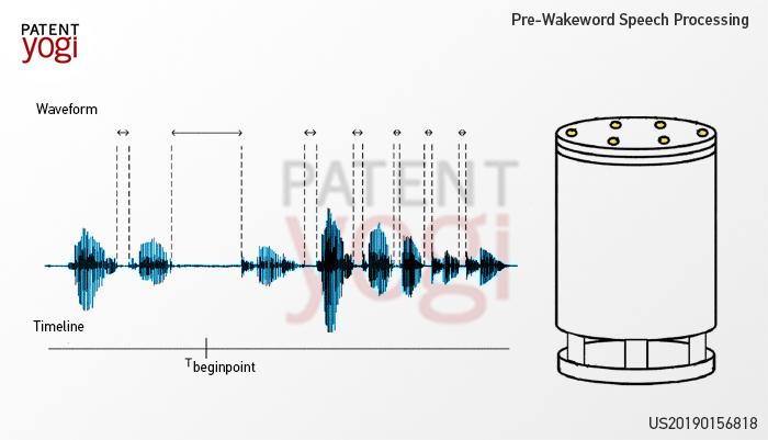 Pre-Wakeword Speech Processing