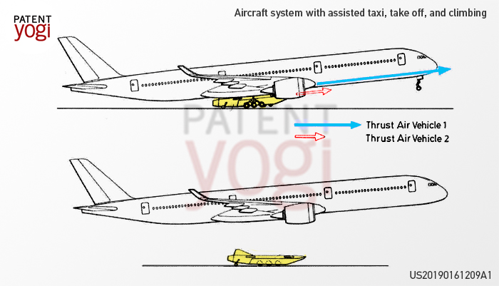 Aircraft system with assisted taxi, take off, and climbing