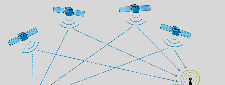 US Navy invents a new GPS system that works in combat zones